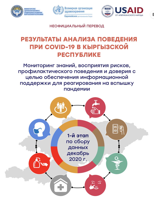 Результаты анализа поведения при COVID-19 в Кыргызской Республике | 1 этап Декабрь 2020 г.